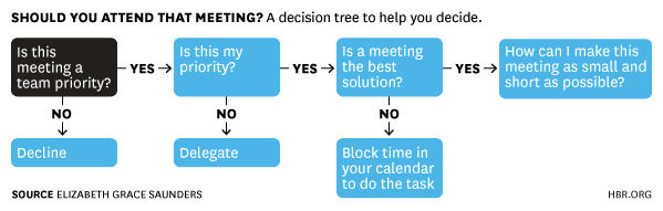 meeting-tree